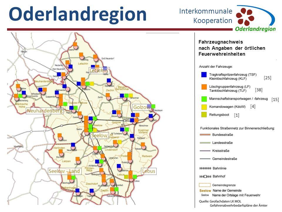 Oderlandregion Interkommunale Kooperation Letschin Golzow