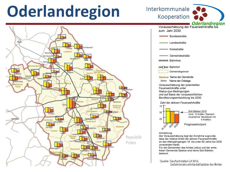 Oderlandregion Interkommunale Kooperation Republik Polen 8 8