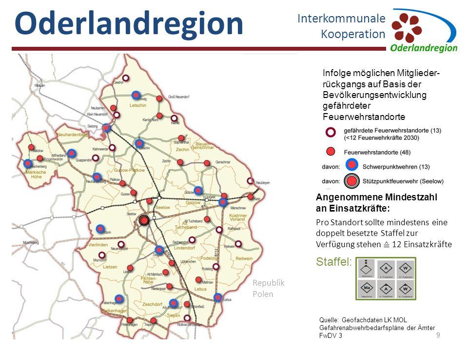 Oderlandregion Interkommunale Kooperation Staffel: