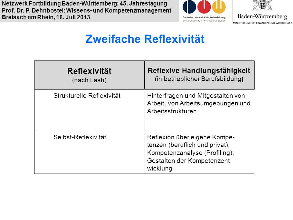 Zweifache Reflexivität