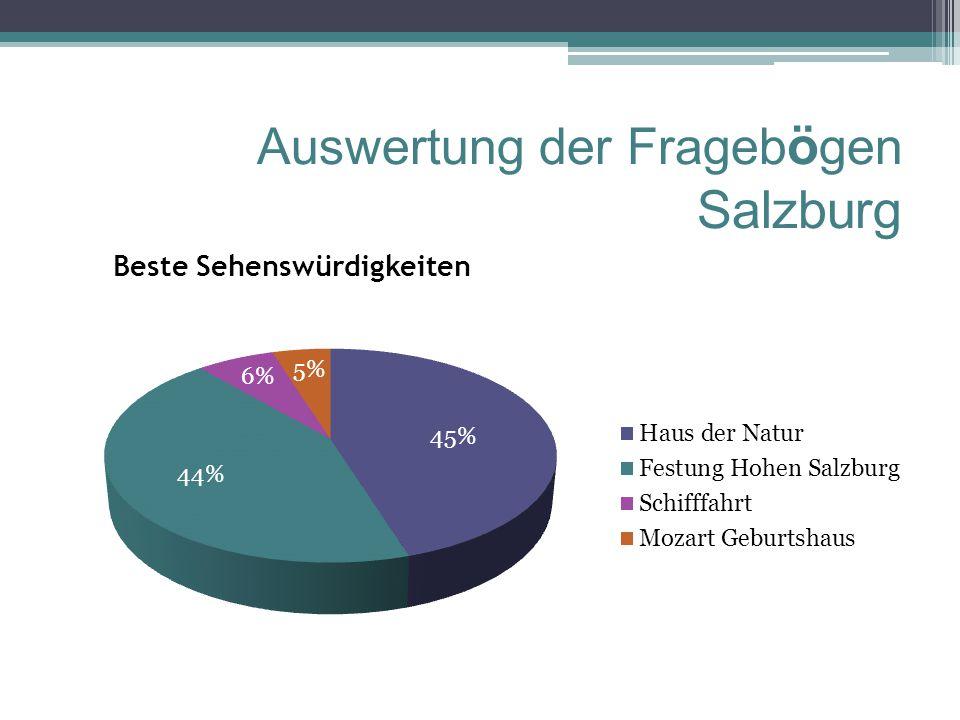 Auswertung der Fragebögen Salzburg