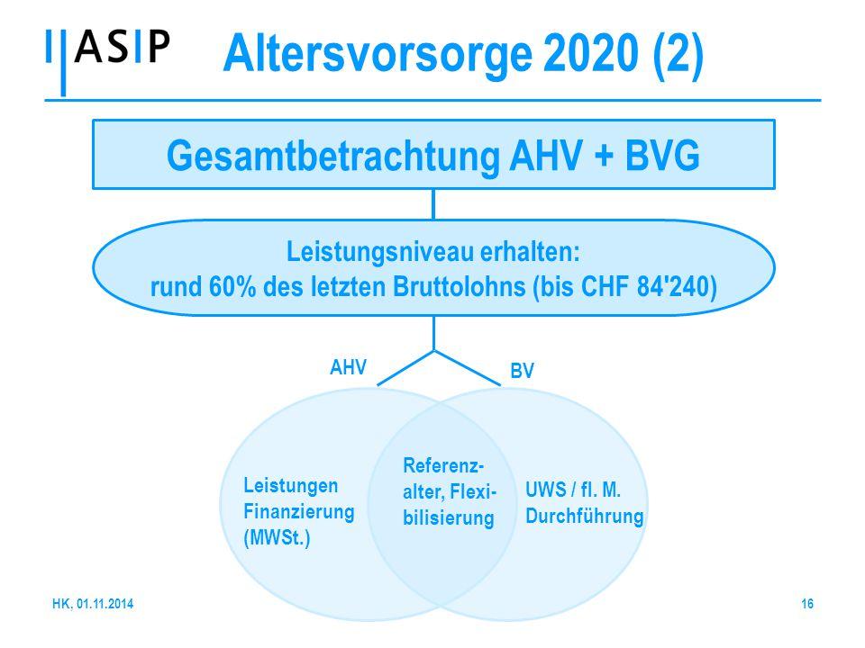Altersvorsorge 2020 (2) Gesamtbetrachtung AHV + BVG