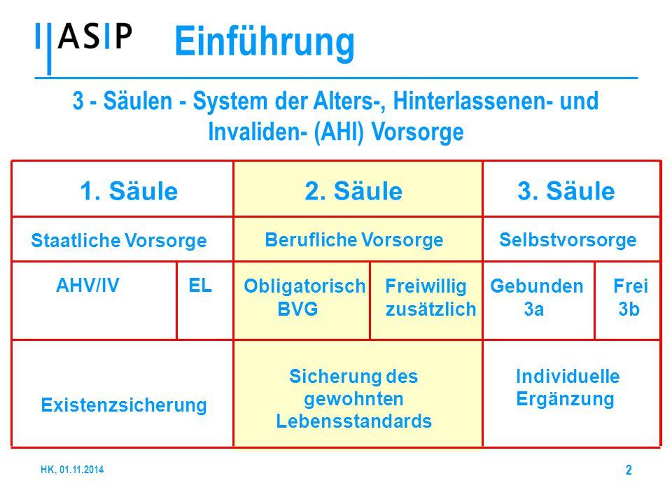 Einführung 3 - Säulen - System der Alters-, Hinterlassenen- und