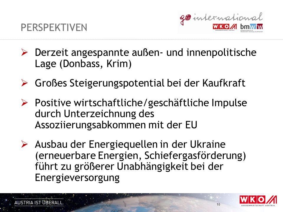Perspektiven Derzeit angespannte außen- und innenpolitische Lage (Donbass, Krim) Großes Steigerungspotential bei der Kaufkraft.