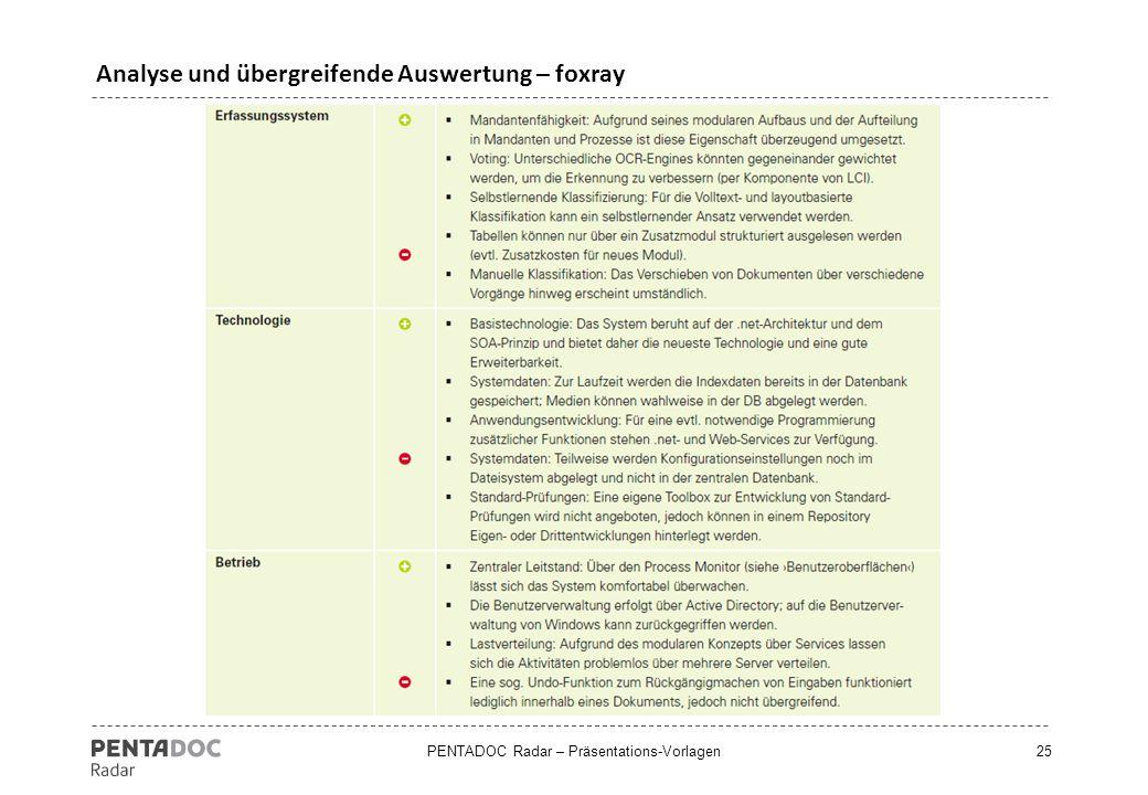 Analyse und übergreifende Auswertung – foxray