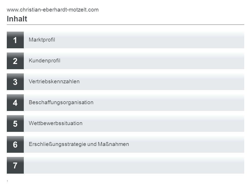 Marktprofil www.christian-eberhardt-motzelt.com