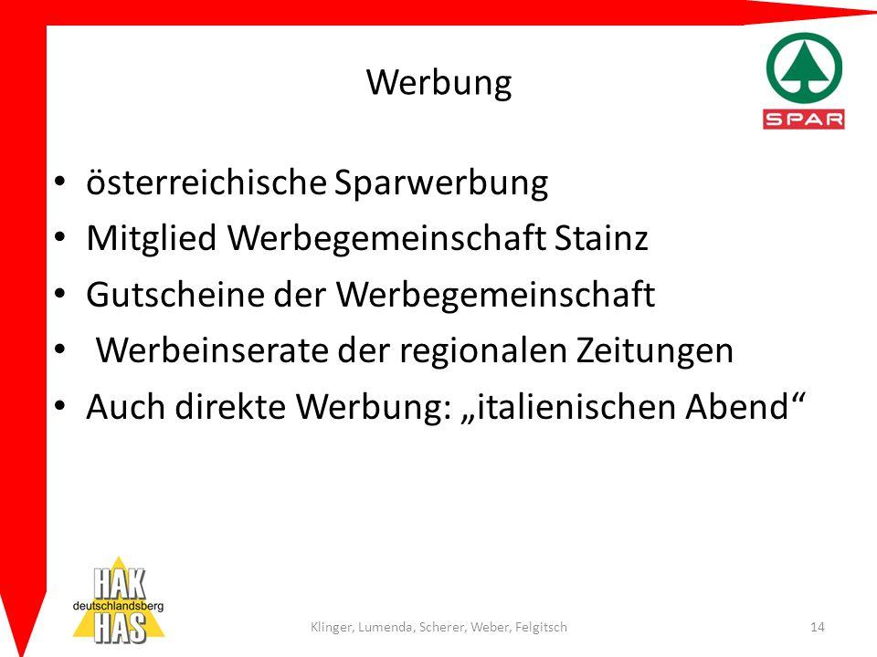 Klinger, Lumenda, Scherer, Weber, Felgitsch