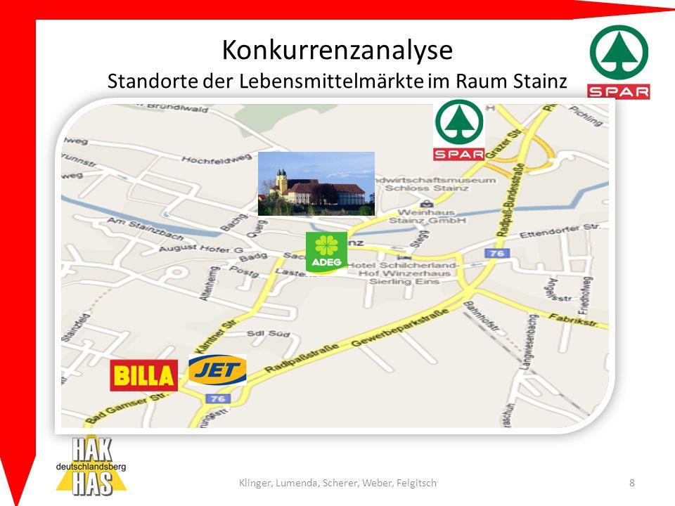 Konkurrenzanalyse Standorte der Lebensmittelmärkte im Raum Stainz
