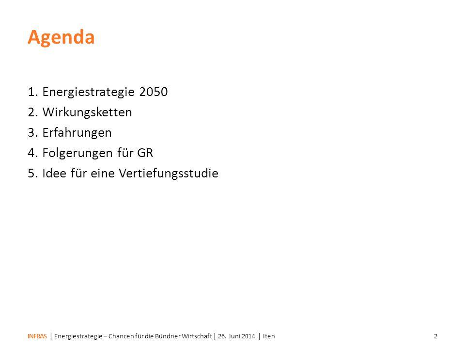Agenda Energiestrategie 2050 Wirkungsketten Erfahrungen
