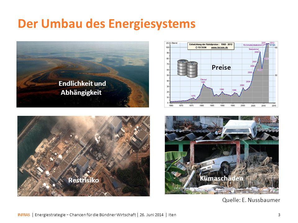 Der Umbau des Energiesystems