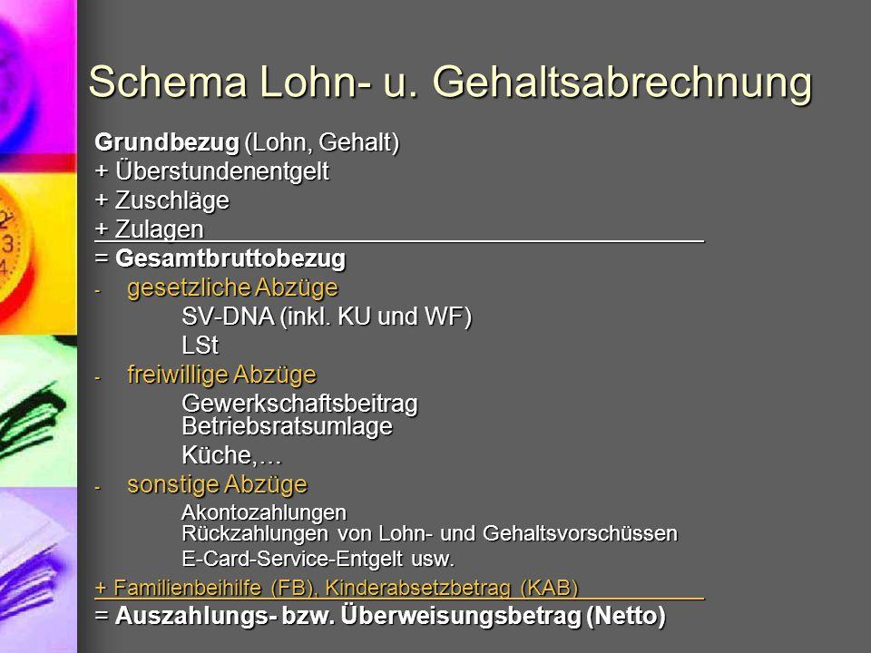 Schema Lohn- u. Gehaltsabrechnung