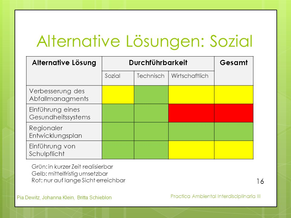 Alternative Lösungen: Sozial