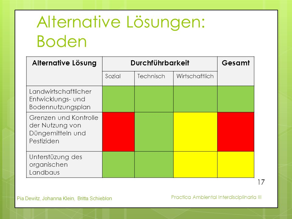 Alternative Lösungen: Boden