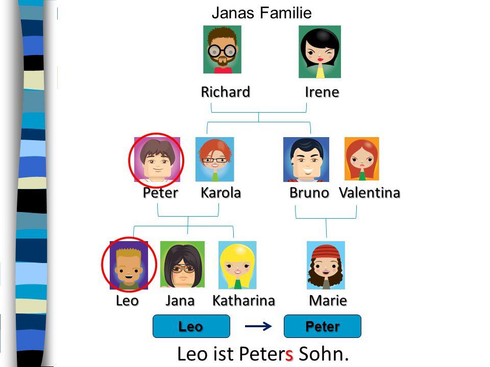 Leo ist Peters Sohn. Janas Familie Richard Irene Peter Karola Bruno