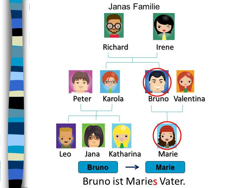 Bruno ist Maries Vater. Janas Familie Richard Irene Peter Karola Bruno