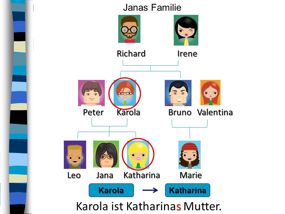 Karola ist Katharinas Mutter.