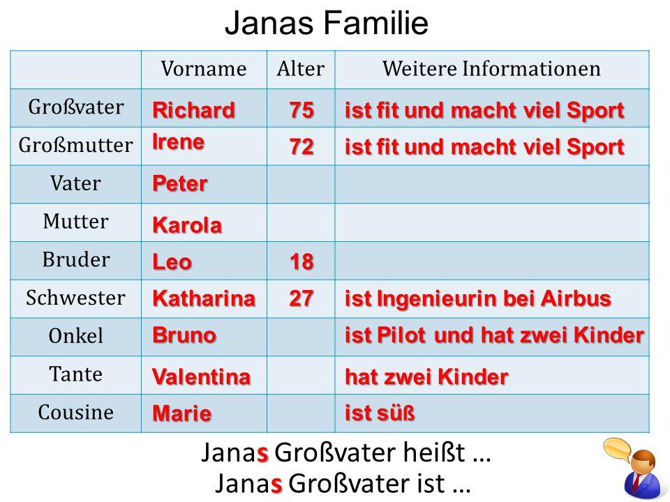 Janas Familie Janas Großvater heißt … Janas Großvater ist … Vorname