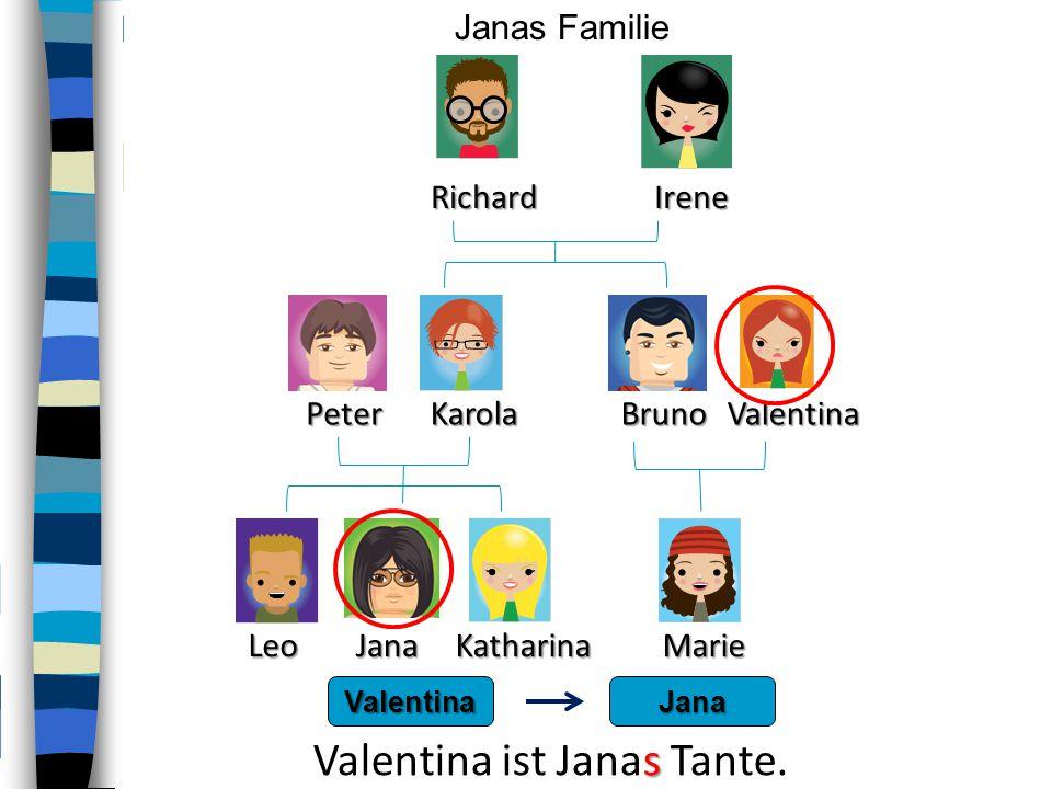 Valentina ist Janas Tante.