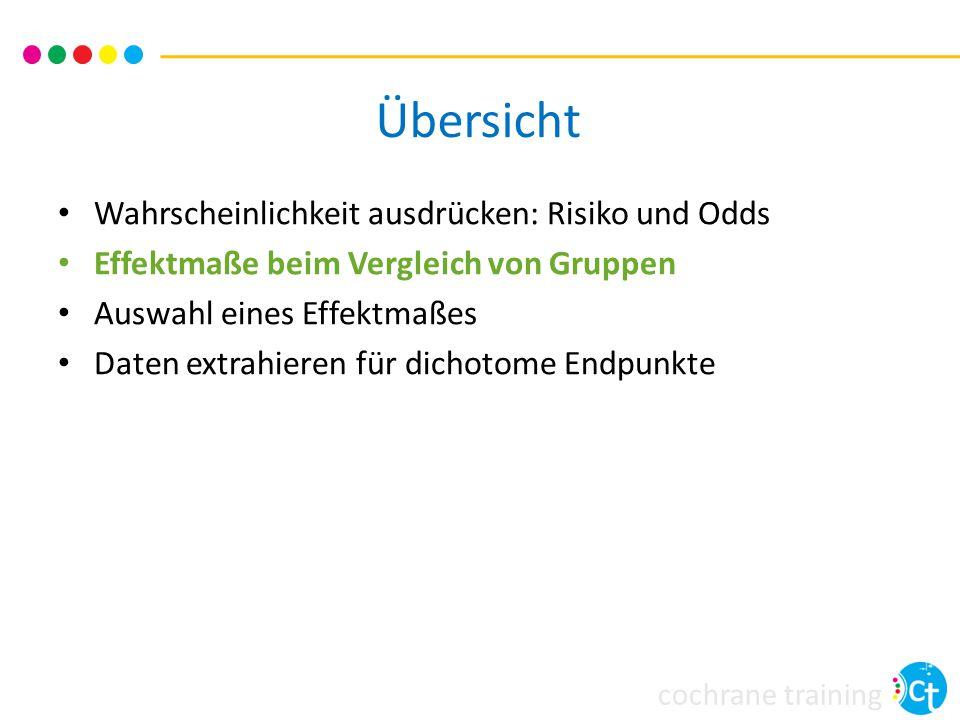 Übersicht Wahrscheinlichkeit ausdrücken: Risiko und Odds