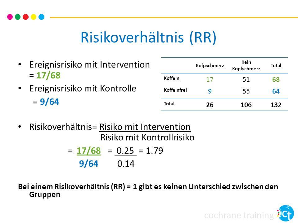 Risikoverhältnis (RR)