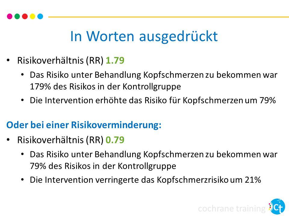 In Worten ausgedrückt Risikoverhältnis (RR) 1.79