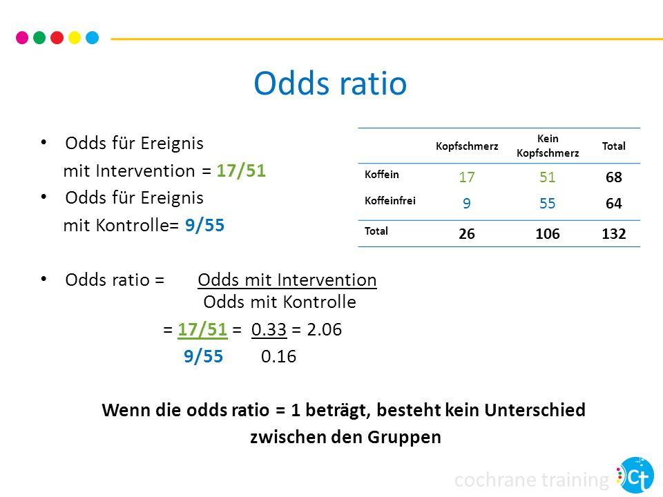 Wenn die odds ratio = 1 beträgt, besteht kein Unterschied