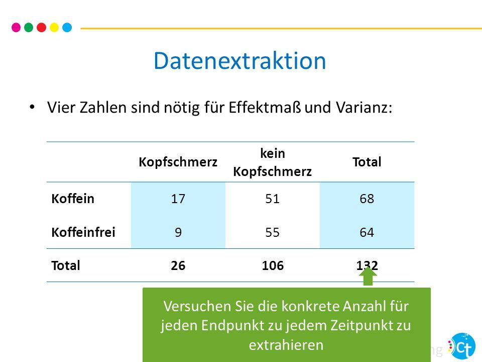 Datenextraktion Vier Zahlen sind nötig für Effektmaß und Varianz: