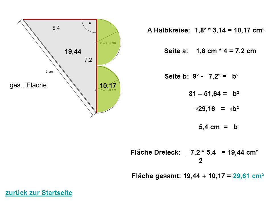 5,4 A Halbkreise: 1,8² * 3,14 = 10,17 cm². 19,44. Seite a: 1,8 cm * 4 = 7,2 cm. 7,2. Seite b: 9² - 7,2² = b².