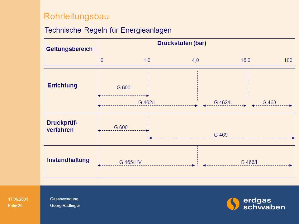 Rohrleitungsbau Technische Regeln für Energieanlagen Druckstufen (bar)
