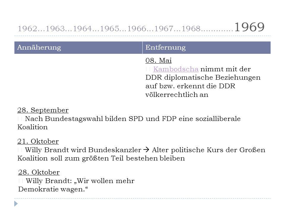 1962...1963...1964...1965...1966...1967...1968.............1969 Annäherung. Entfernung. 08. Mai.