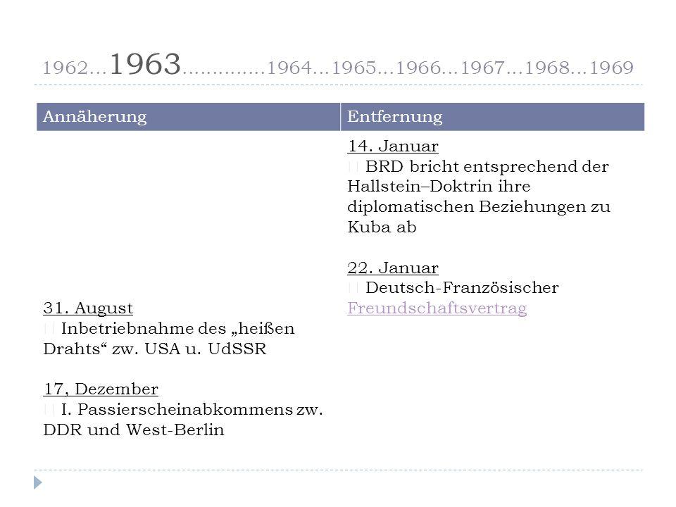 1962...1963..............1964...1965...1966...1967...1968...1969 Annäherung. Entfernung. 31. August.
