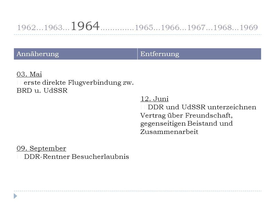 1962...1963...1964..............1965...1966...1967...1968...1969 Annäherung. Entfernung. 03. Mai.