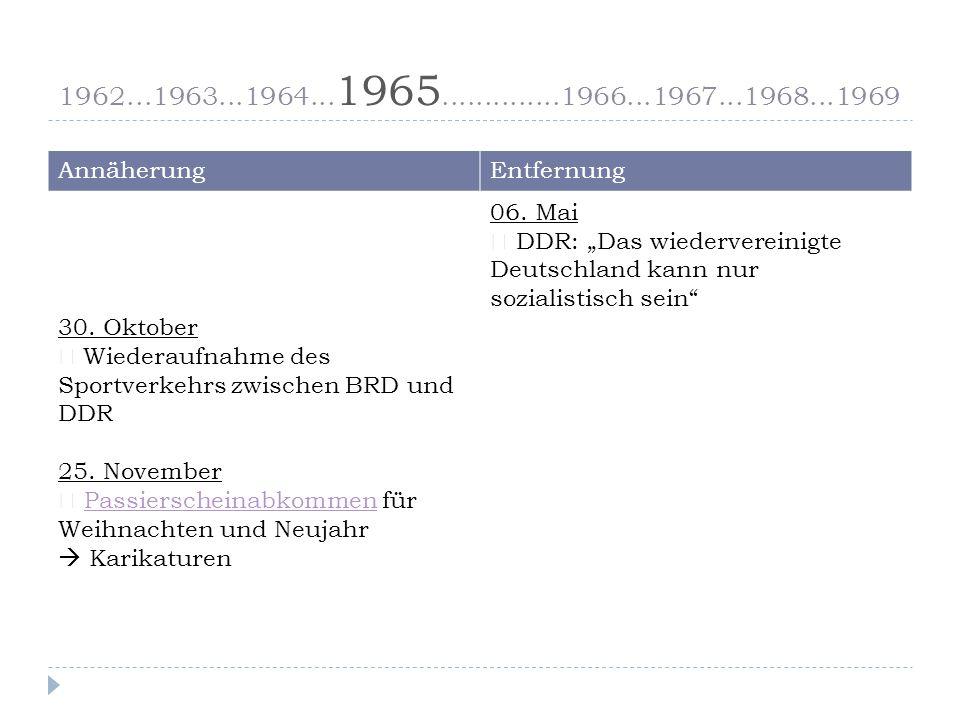 1962...1963...1964...1965..............1966...1967...1968...1969 Annäherung. Entfernung. 30. Oktober.
