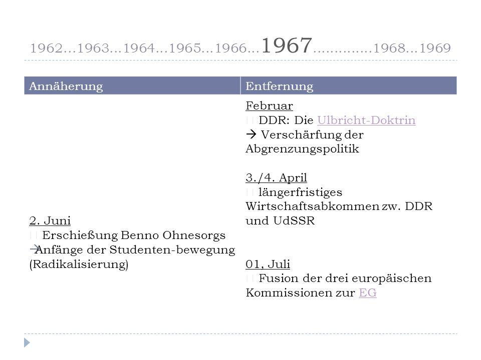 1962...1963...1964...1965...1966...1967..............1968...1969 Annäherung. Entfernung. 2. Juni.