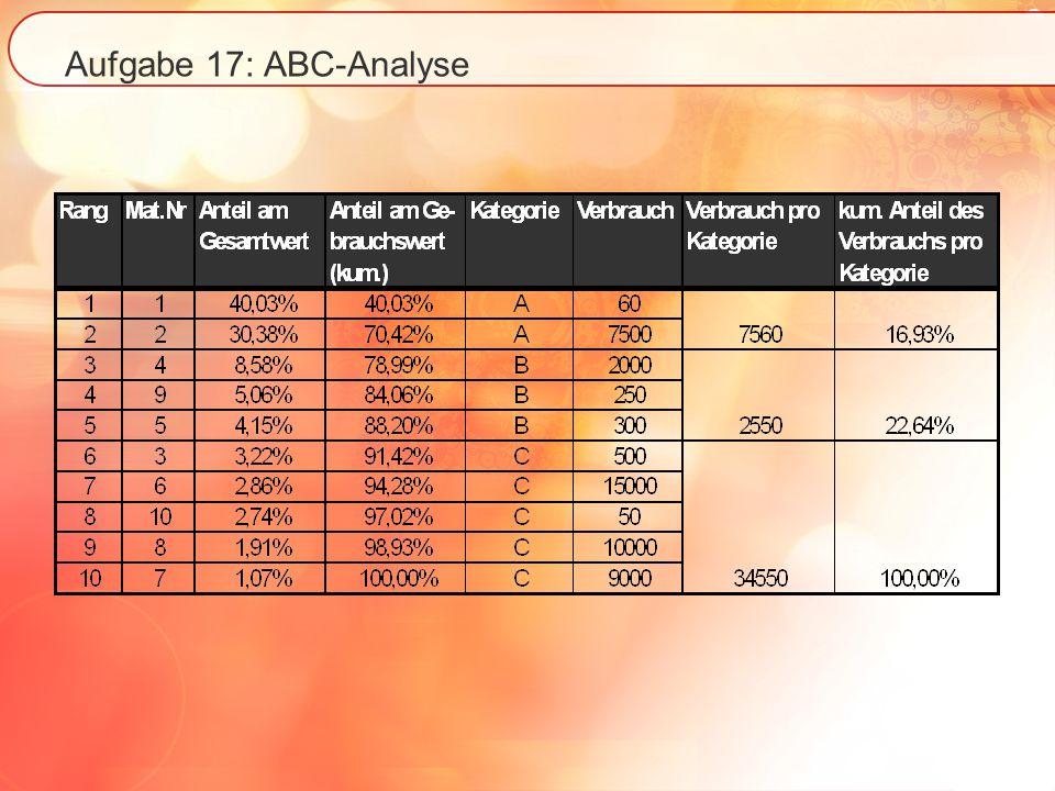 Aufgabe 17: ABC-Analyse