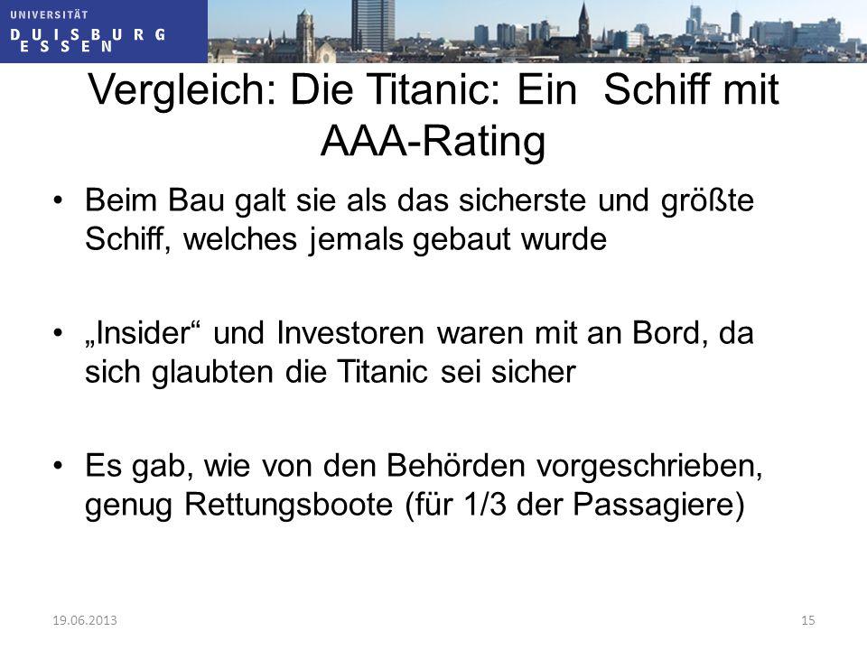 Vergleich: Die Titanic: Ein Schiff mit AAA-Rating