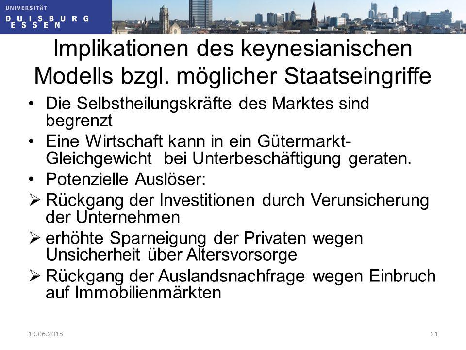 Implikationen des keynesianischen Modells bzgl