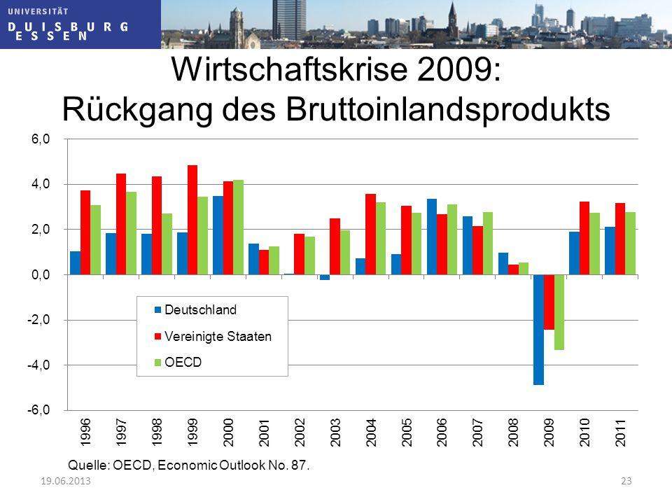 Wirtschaftskrise 2009: Rückgang des Bruttoinlandsprodukts