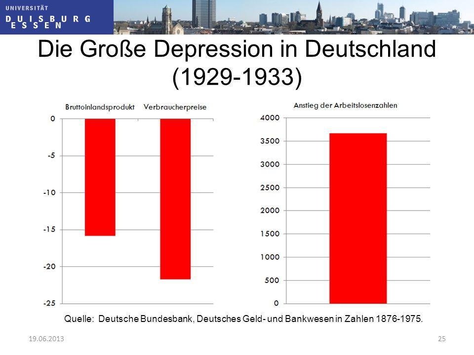Die Große Depression in Deutschland (1929-1933)