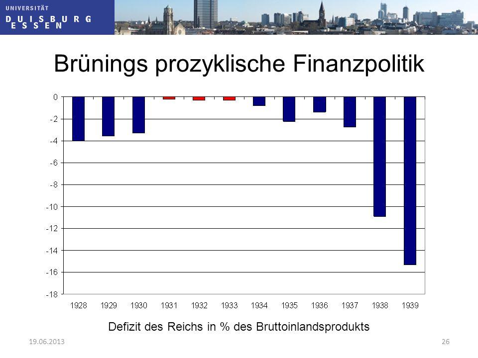 Brünings prozyklische Finanzpolitik
