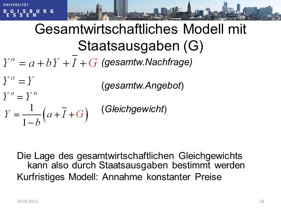 Gesamtwirtschaftliches Modell mit Staatsausgaben (G)