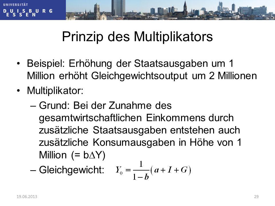 Prinzip des Multiplikators