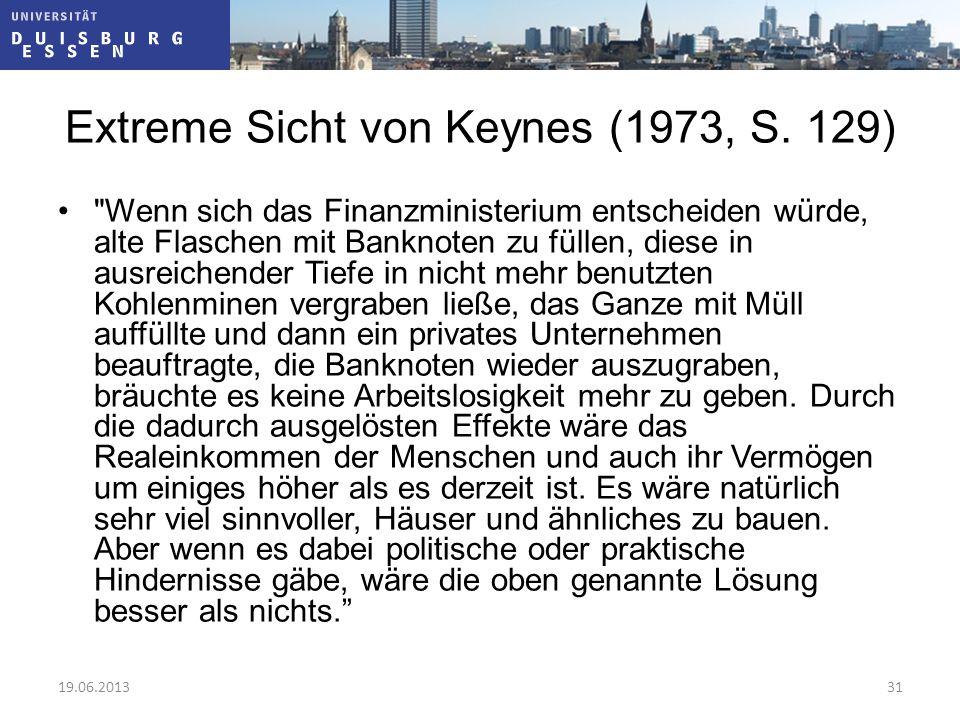 Extreme Sicht von Keynes (1973, S. 129)