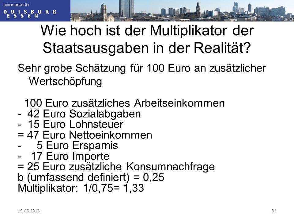 Wie hoch ist der Multiplikator der Staatsausgaben in der Realität