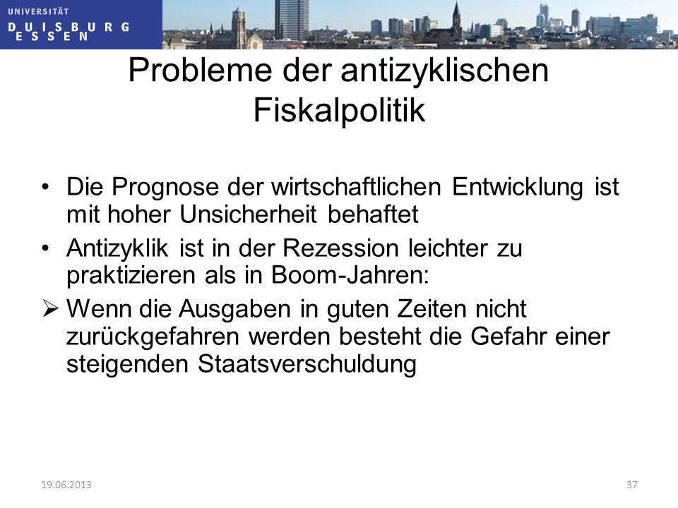Probleme der antizyklischen Fiskalpolitik