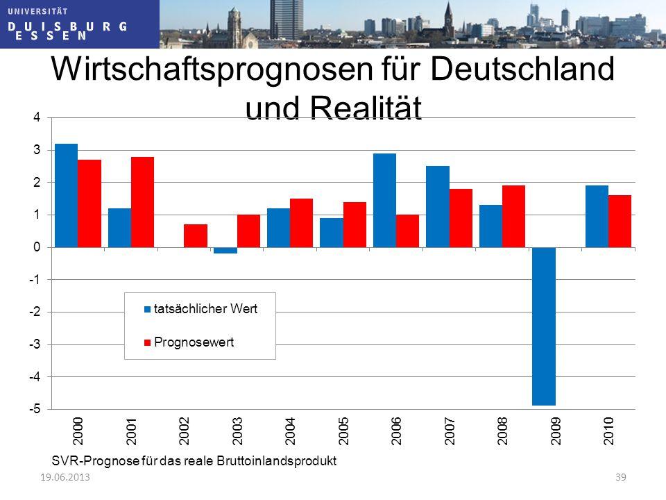 Wirtschaftsprognosen für Deutschland und Realität