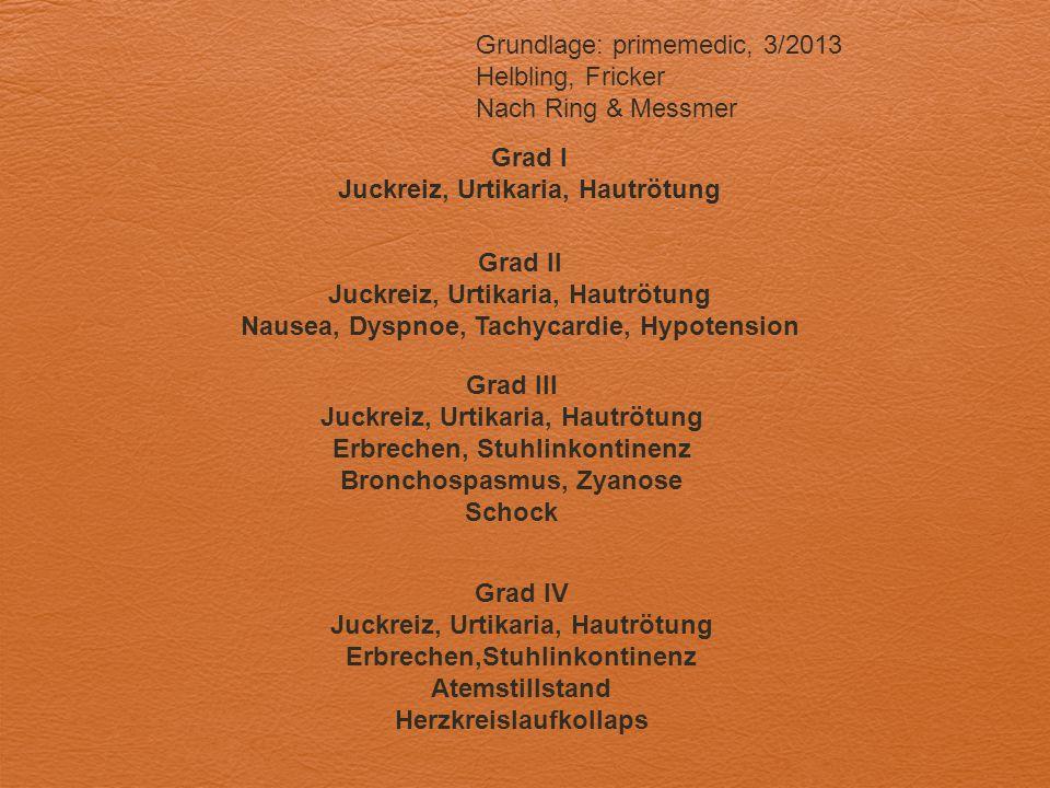 Grundlage: primemedic, 3/2013 Helbling, Fricker Nach Ring & Messmer