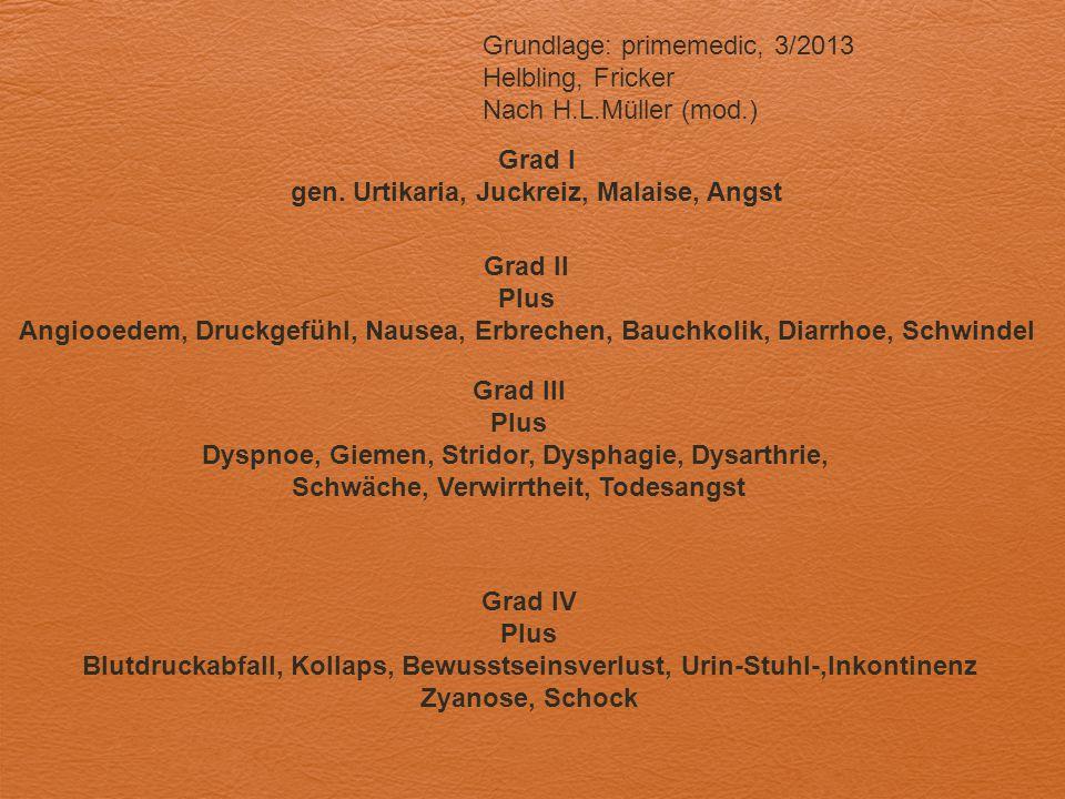 Grundlage: primemedic, 3/2013 Helbling, Fricker Nach H.L.Müller (mod.)