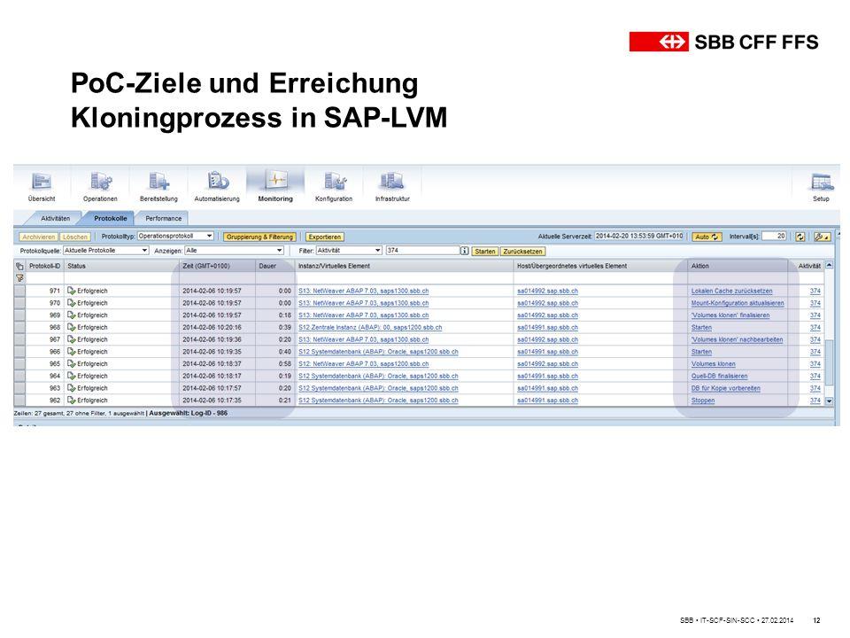 PoC-Ziele und Erreichung Kloningprozess in SAP-LVM