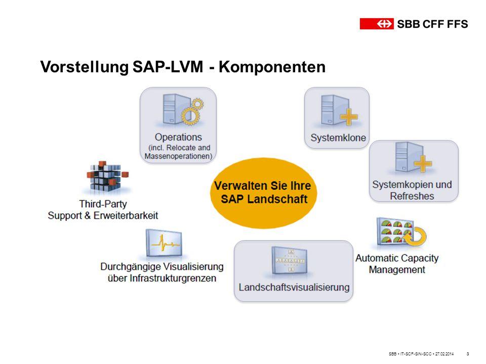Vorstellung SAP-LVM - Komponenten